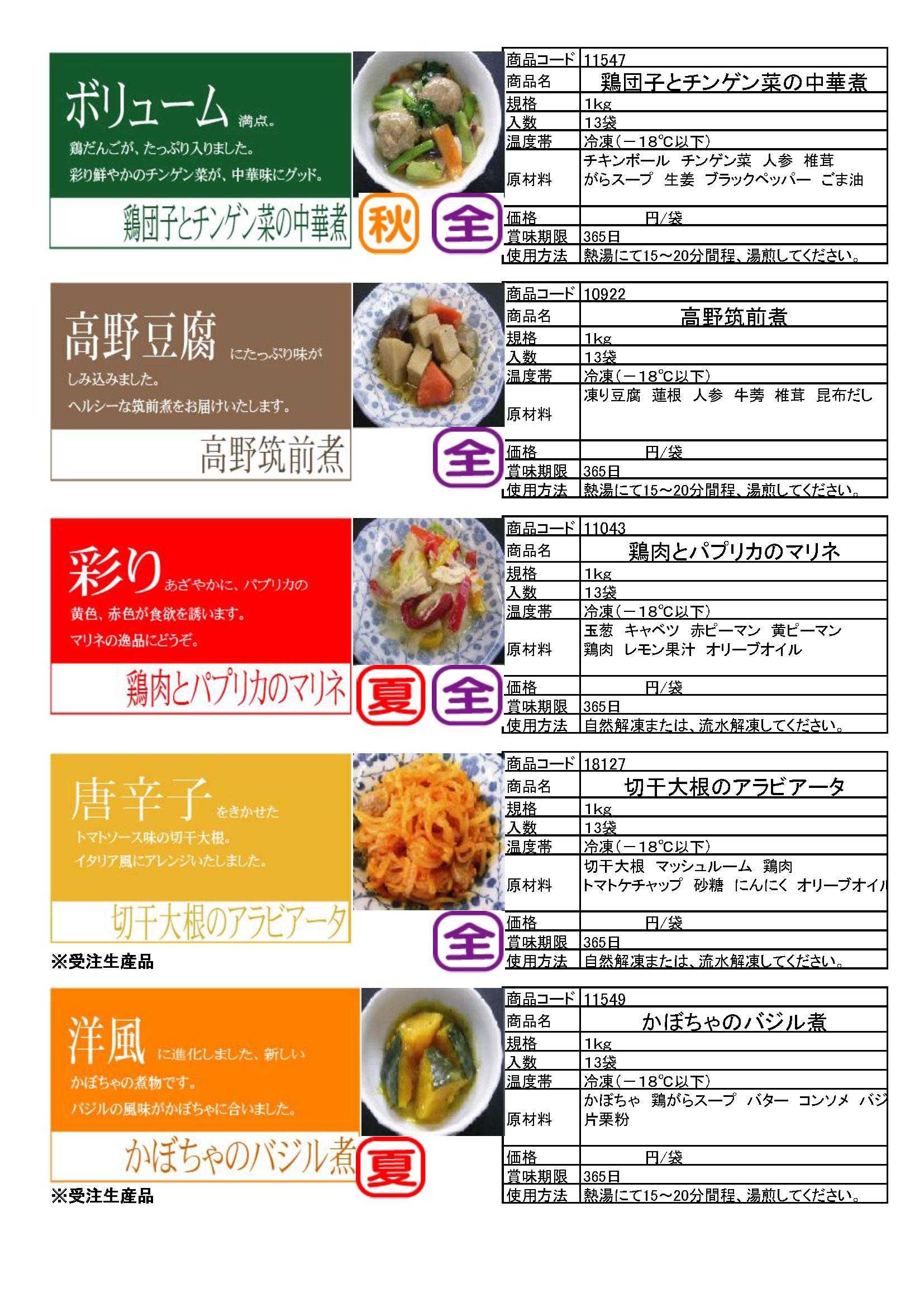 6.鶏団子とチンゲン菜の中華煮・高野筑前煮・鶏肉とパプリカのマリネ・切干大根のアラビアータ・かぼちゃのバジル煮